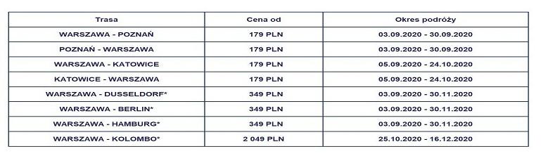 Zaszalej z Lot-em! Już od 179 PLN (zdjęcie 2)
