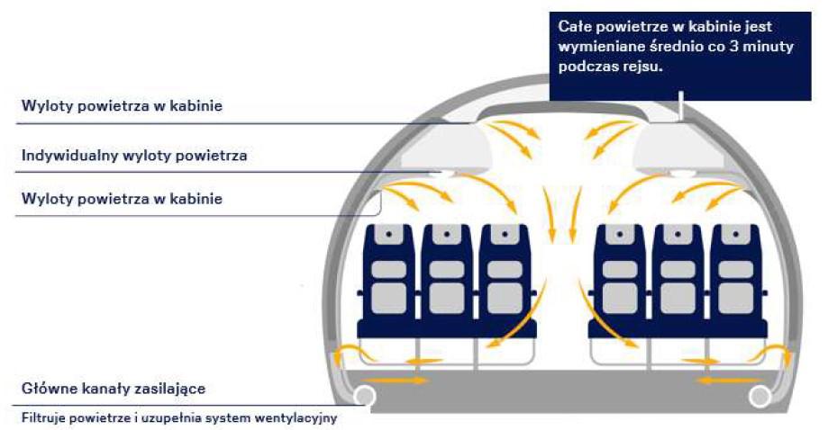 Lufthansa-Group – bezpieczeństwo-przede-wszystkim (zdjęcie 1)